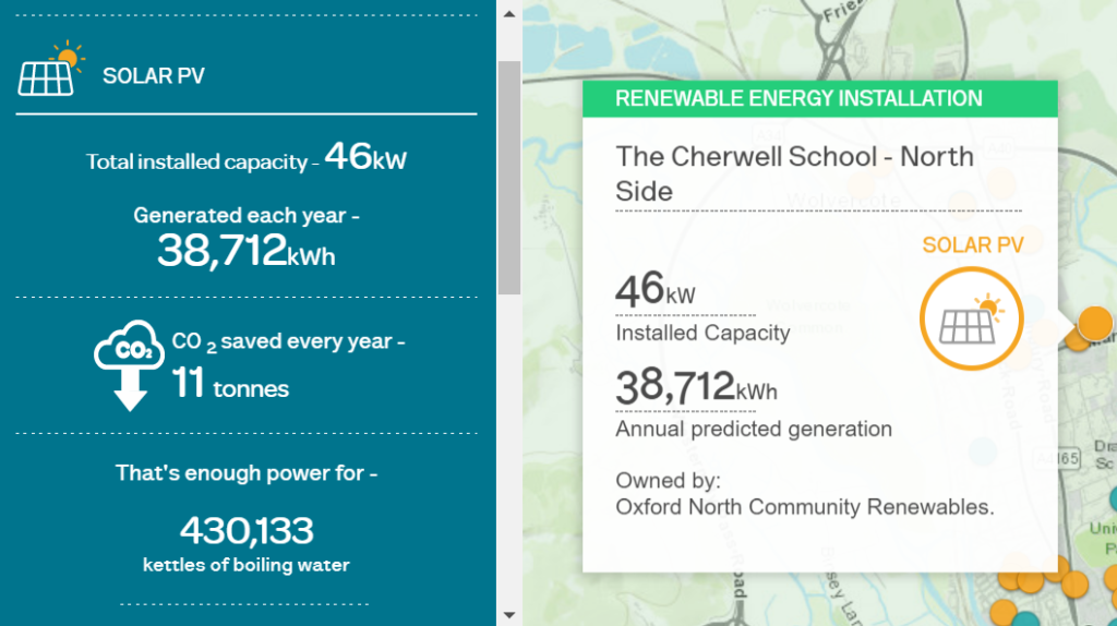 Cherwell School on People's Power Station